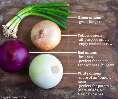 Teaching Tuesday  Onions  The Different Colors Of Onions
